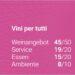 Weinbar Vini per tutti erneut Falstaff prämiert!